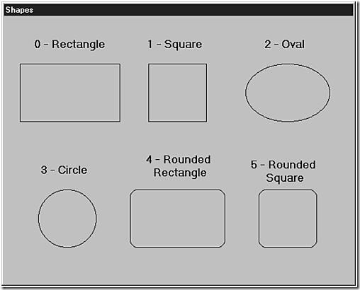 mengenal_shape